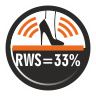 RWS=33